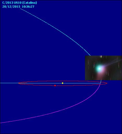 C_2013 US10 (Catalina)_orbita